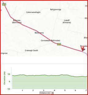 TT Route