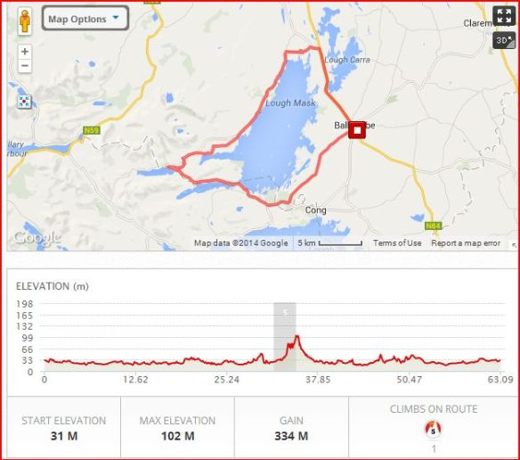 Polkadot 65k short route 2014