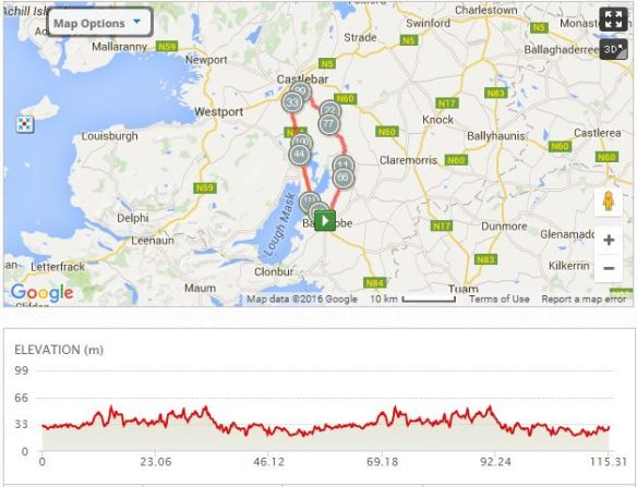 Stage 1 Ballinrobe 3 day