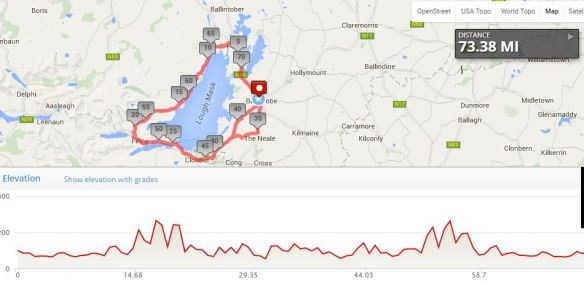 Stage 2 Ballinrobe 3 day
